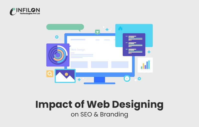 Impact of Web Designing on SEO & Branding